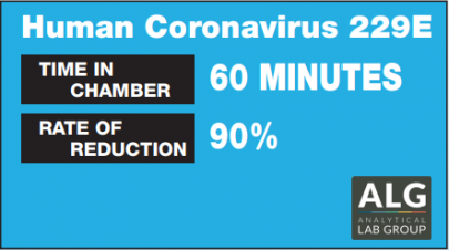 testing proves iWave air purifier decreases the coronavirus in the air
